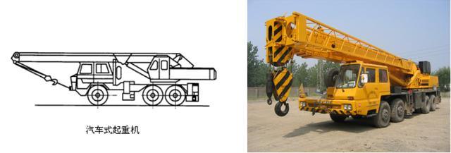 江苏宝威——汽车式起重机