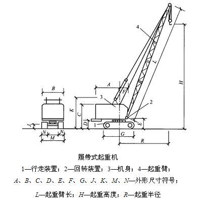 江苏宝威起重——履带式起重机